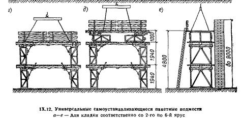 характеристика на каменщика с места работы образец