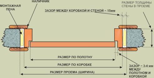 razmer_korobki