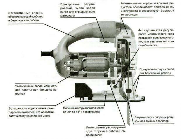elektrolobzik