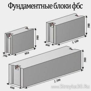 fundamentalnye_bloki